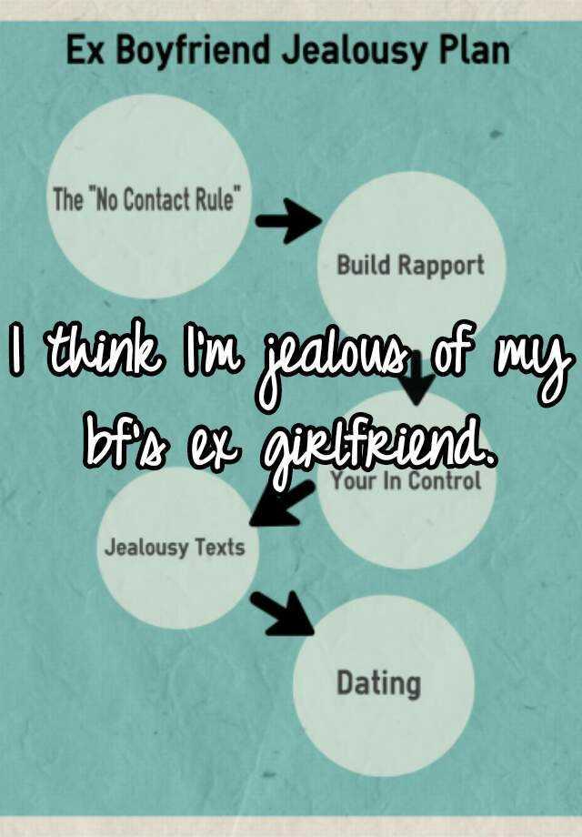 I think I'm jealous of my bf's ex girlfriend.